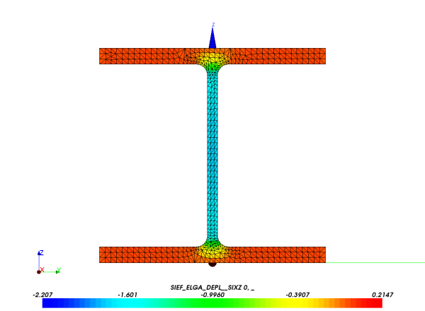 Claws beam Shear stress section scaled.png